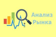 Профессиональная аналитика в Яндекс Метрика и Google Analytics 32 - kwork.ru