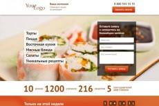 Кейс Бизнес на Амазон 5 - kwork.ru