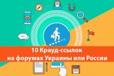 Оставлю ваше объявление на 10 тематических форумах 16 - kwork.ru