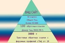 Обратные Ссылки Agressive прогон Хрумером 22 - kwork.ru