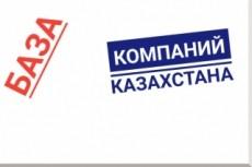 Настрою Яндекс Директ 25 - kwork.ru