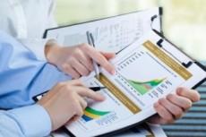 Бизнес-план 16 - kwork.ru