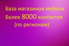 База баров России, собранных вручную 9 - kwork.ru
