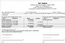 Добавление или изменение оквэд 5 - kwork.ru