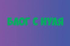 Создаю сайт/блог 19 - kwork.ru