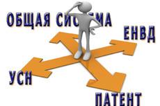 Документы для открытия ООО 6 - kwork.ru