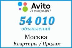 Создам базу объявлений с сайта avito.RU 19 - kwork.ru
