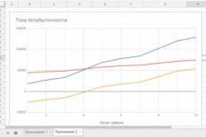 Расчет эффективности инвестиционных проектов 41 - kwork.ru