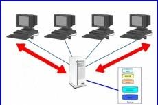 Мониторинг сервера 6 - kwork.ru