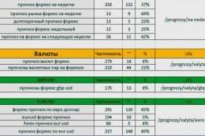 Портфолио для начальной школы 16 - kwork.ru