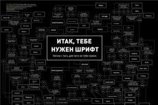 Защита сайта и форм от спама 8 - kwork.ru
