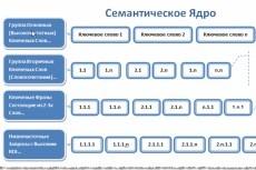 Напишу отличный текст 3 - kwork.ru