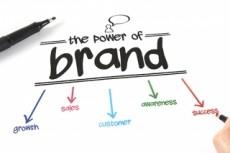 Качественное имя, название для компании, бренда или продукта 9 - kwork.ru