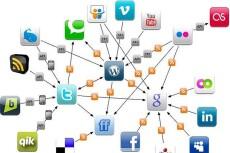 Напишу бизнес-тексты на любую тематику 5 - kwork.ru