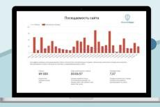 Подключение Я Метрики и Google Analytics, вебмастер Google и Yandex 22 - kwork.ru