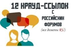 Крауд-ссылки - ручное размещение 10 ссылок на АВТО форумах 17 - kwork.ru