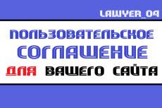 Составлю претензию, жалобу при необходимости исковое заявление 22 - kwork.ru