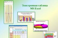 Уникальные статьи на различные темы для журналов, сайтов, газет и т.д 5 - kwork.ru