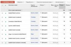 Консультации по рекламе 13 - kwork.ru