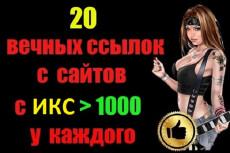 Ссылки с форумов и сервисов вопросов-ответов 15 - kwork.ru