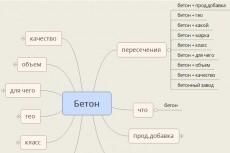 Делаю 5 групповых отчётов в Keys. so 19 - kwork.ru
