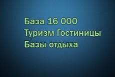 Рассылка в 70000 форм обратной связи России и СНГ 19 - kwork.ru