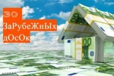 Размещения компаний в бизнес справочниках и каталогах 50 - kwork.ru
