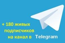 3 объявления РСЯ на 50 ключевых слов 36 - kwork.ru