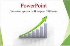Озвучка текстов, запись автоответчика 8 - kwork.ru
