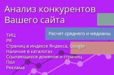 Технический SEO аудит 3 - kwork.ru
