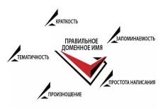 Создам оригинальный логотип 7 - kwork.ru