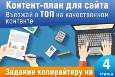 Поиск свободных ниш для бизнеса 10 - kwork.ru