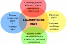 Составлю грамотное семантическое ядро сайта 21 - kwork.ru