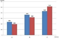 Финансовый анализ 18 - kwork.ru