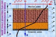 Построю конструкцию дороги 10 - kwork.ru