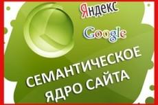Создание компании в Яндекс. Директ под ключ за 1 день 15 - kwork.ru