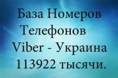 База досок объявлений Украины - 1515 сайтов 19 - kwork.ru