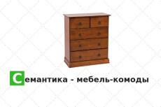 Установлю счетчик Яндекс.Метрики и настрою две цели 20 - kwork.ru