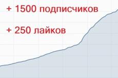 поставлю лайки 6 - kwork.ru