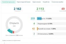 """E-mail рассылка, 100% попадания, в папку """"Входящие"""" 32 - kwork.ru"""