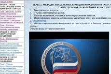 Контекстная реклама. Реклама в РСЯ 12 - kwork.ru