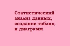 Обучу основам социологии. Консультации по социологии 4 - kwork.ru