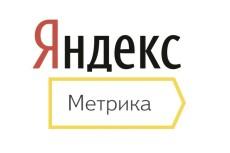 Подключение Яндекс. Метрики на любой сайт с любыми CMS 12 - kwork.ru