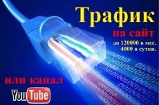 расскажу о Вас в группах  Facebook (SMM о вас узнают десятки тысяч) 3 - kwork.ru
