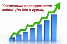 Перенесу рекламные кампании из Яндекс Директ в Гугл эдвордс 36 - kwork.ru