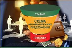 Воронка продаж с рекомендациями для Бизнеса и настройка таргета 4 - kwork.ru