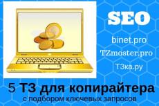 Профессиональное ТЗ для написания информационной статьи 13 - kwork.ru