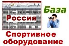 База прачечных и химчисток России 37 - kwork.ru