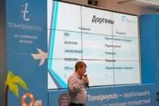 Улучшение поведенческого фактора - 2500 посетителей на сайт 46 - kwork.ru