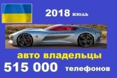115 ссылок на ваш сайт из соцсетей, Живыми людьми вручную 17 - kwork.ru